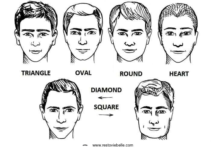 Which Face Shapes Work With A Ducktail Beard